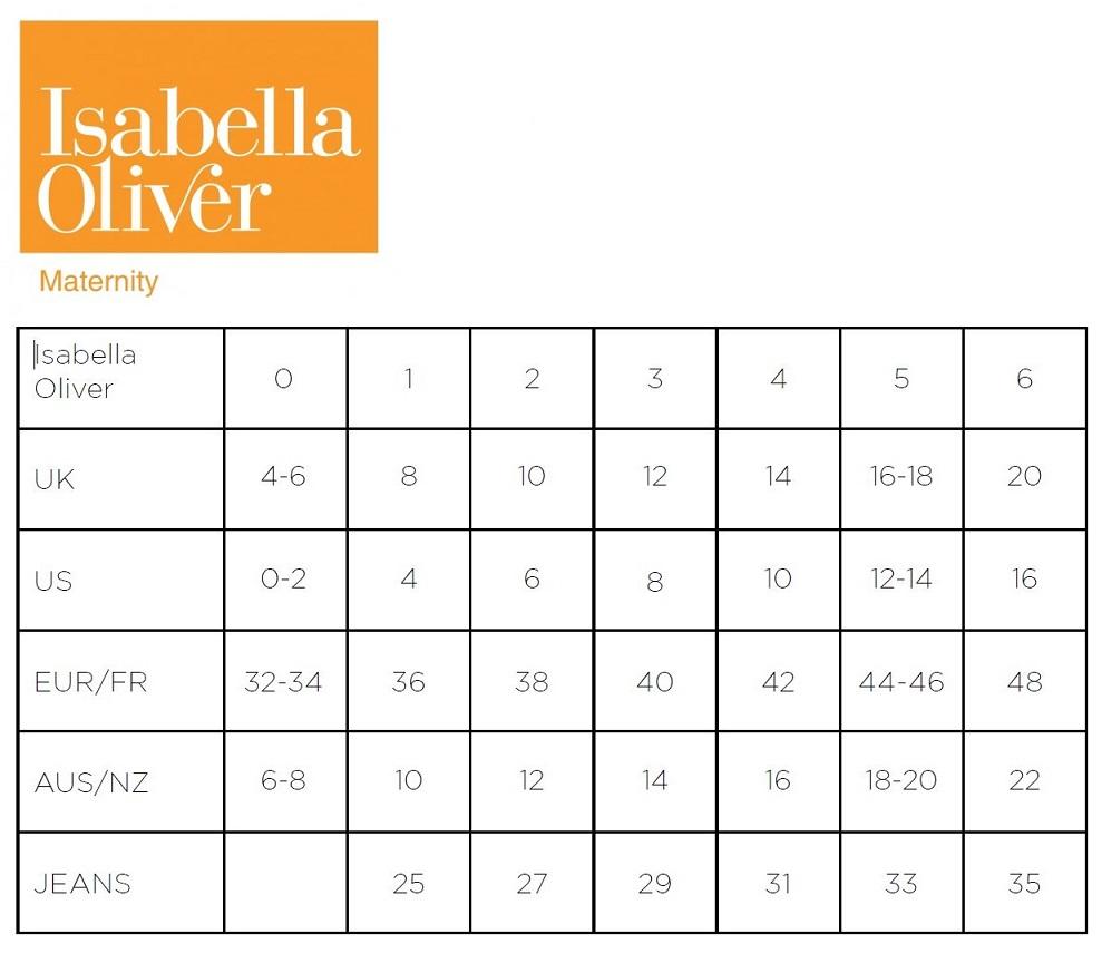 isabella oliver size guide (2)